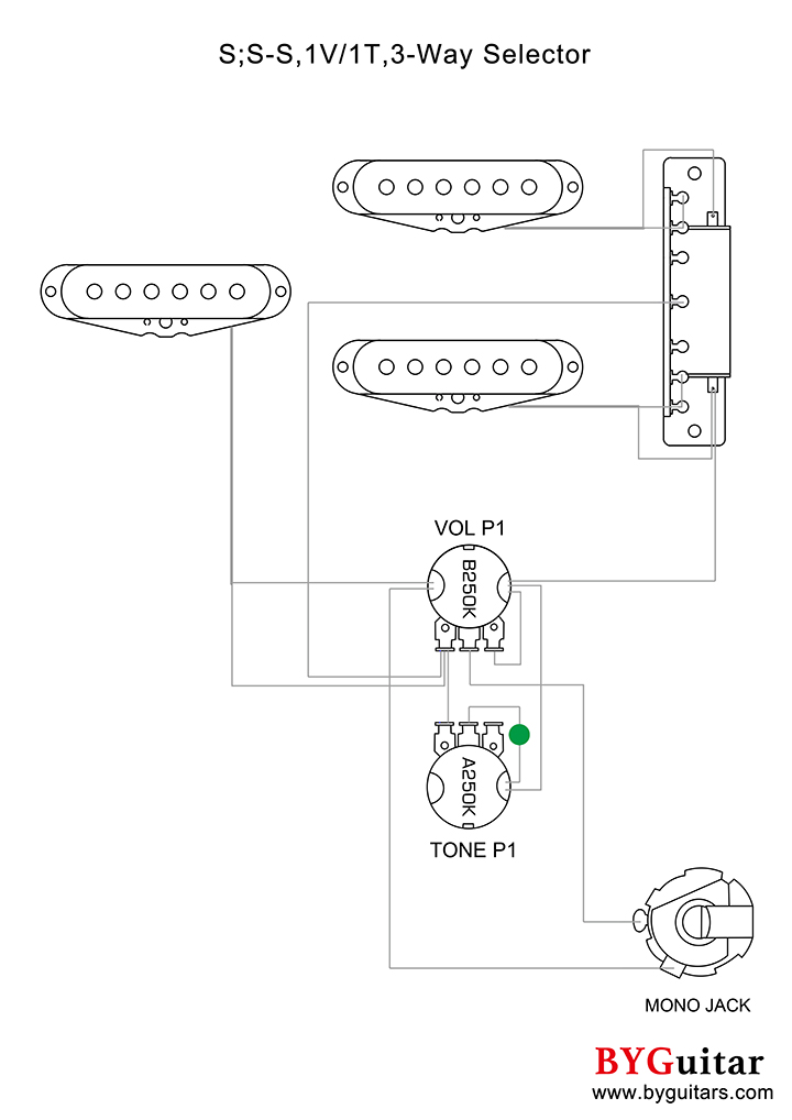 S  S-s  1v  1t  3-way Selector
